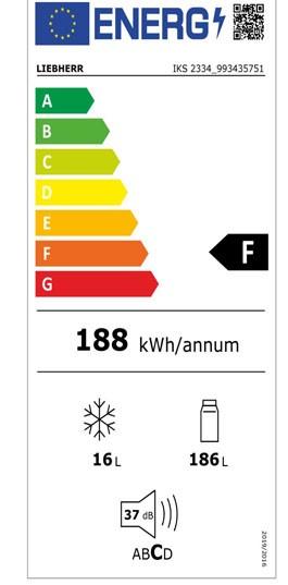 Etiqueta de Eficiencia Energética - IKS2334