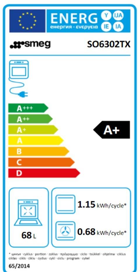 Etiqueta de Eficiencia Energética - SO6302TX