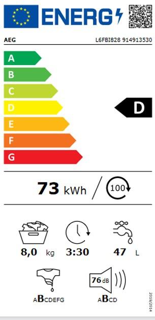 Etiqueta de Eficiencia Energética - 914913530