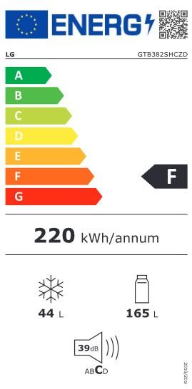 Etiqueta de Eficiencia Energética - GTB382SHCZD