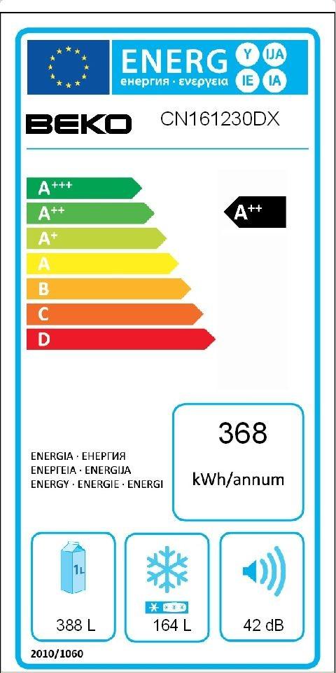 Etiqueta de Eficiencia Energética - CN161230DX