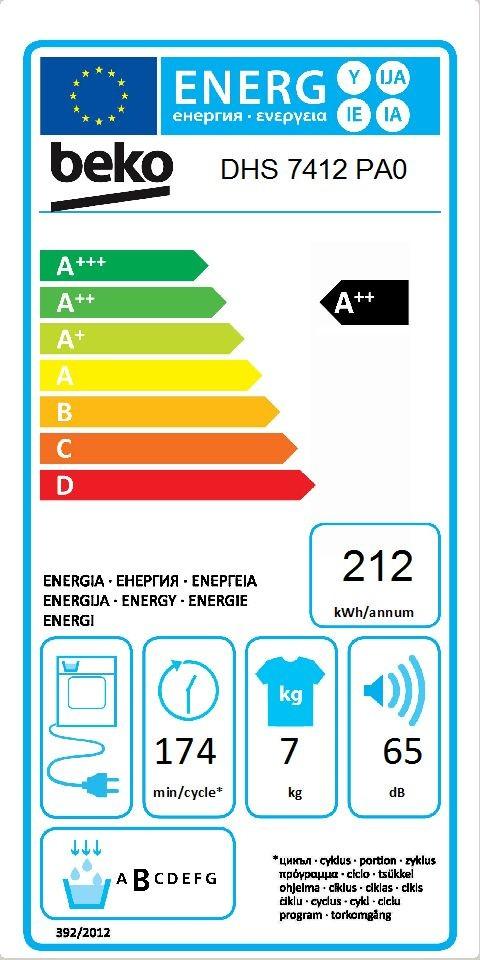 Etiqueta de Eficiencia Energética - DHS7412PA0
