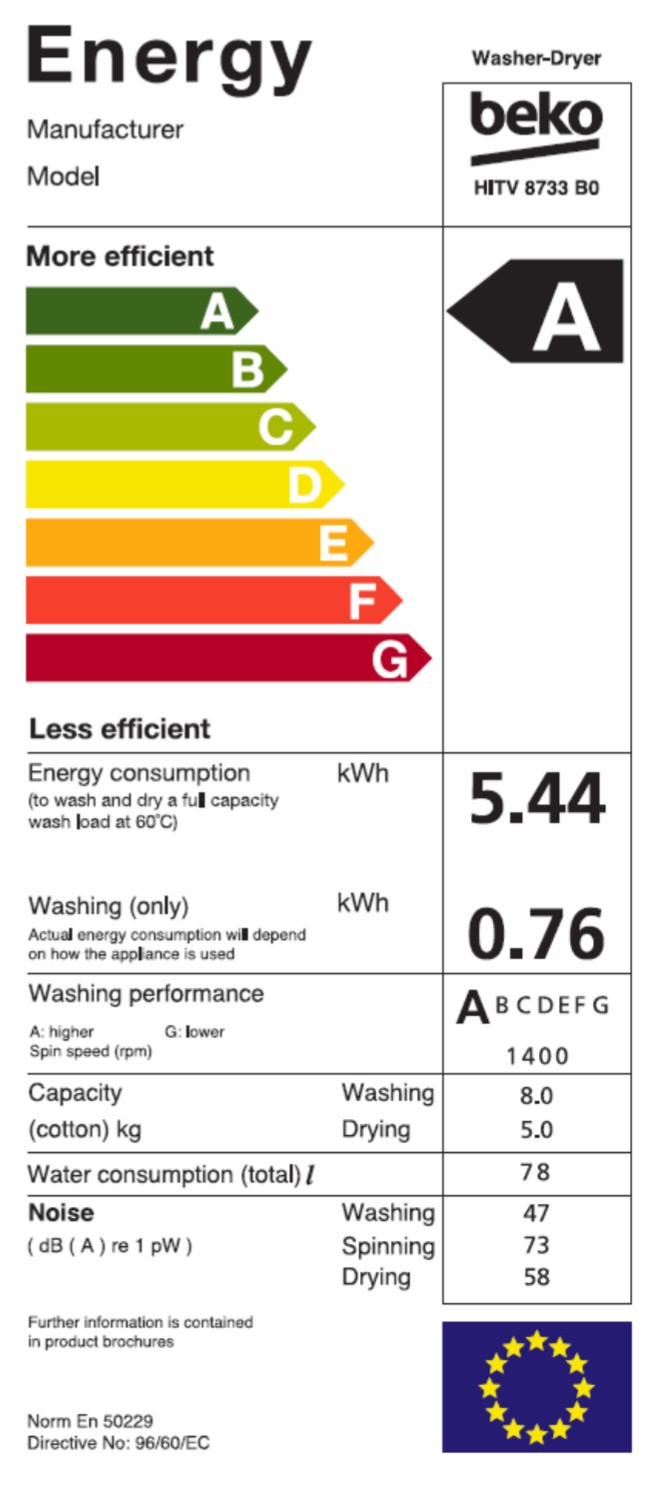 Etiqueta de Eficiencia Energética - HITV8733B0