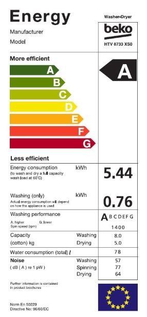 Etiqueta de Eficiencia Energética - HTV8733XS0