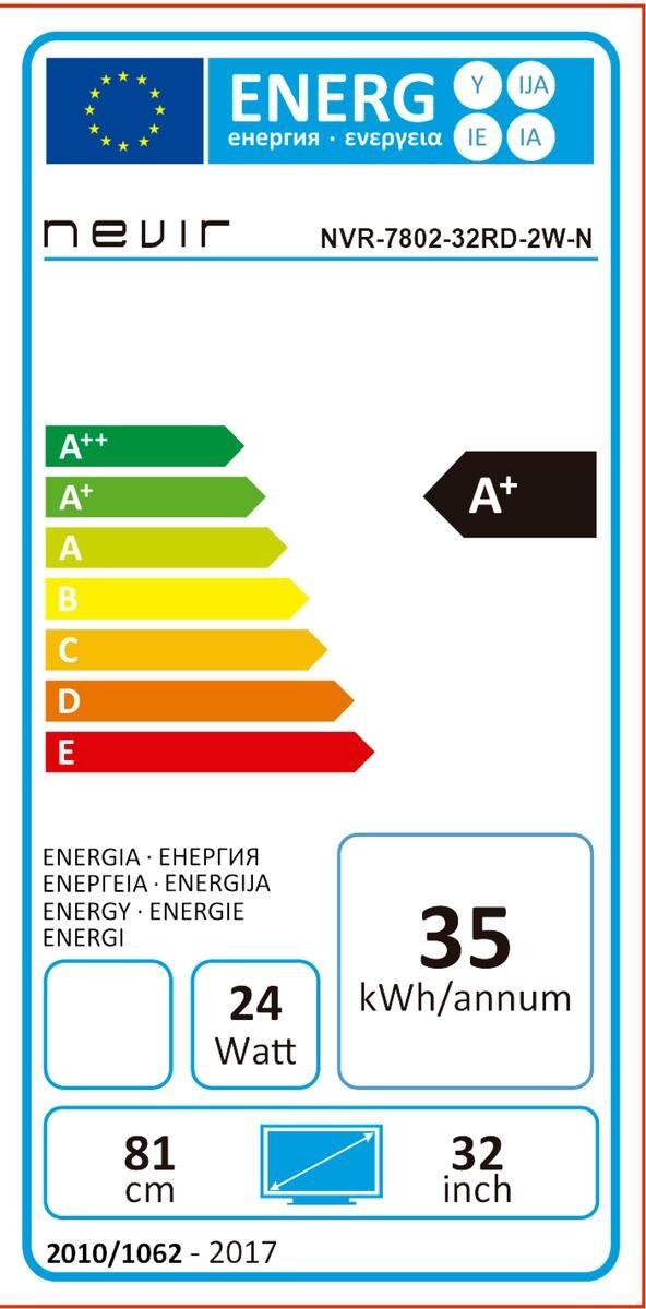 Etiqueta de Eficiencia Energética - NVR780232RD2WN
