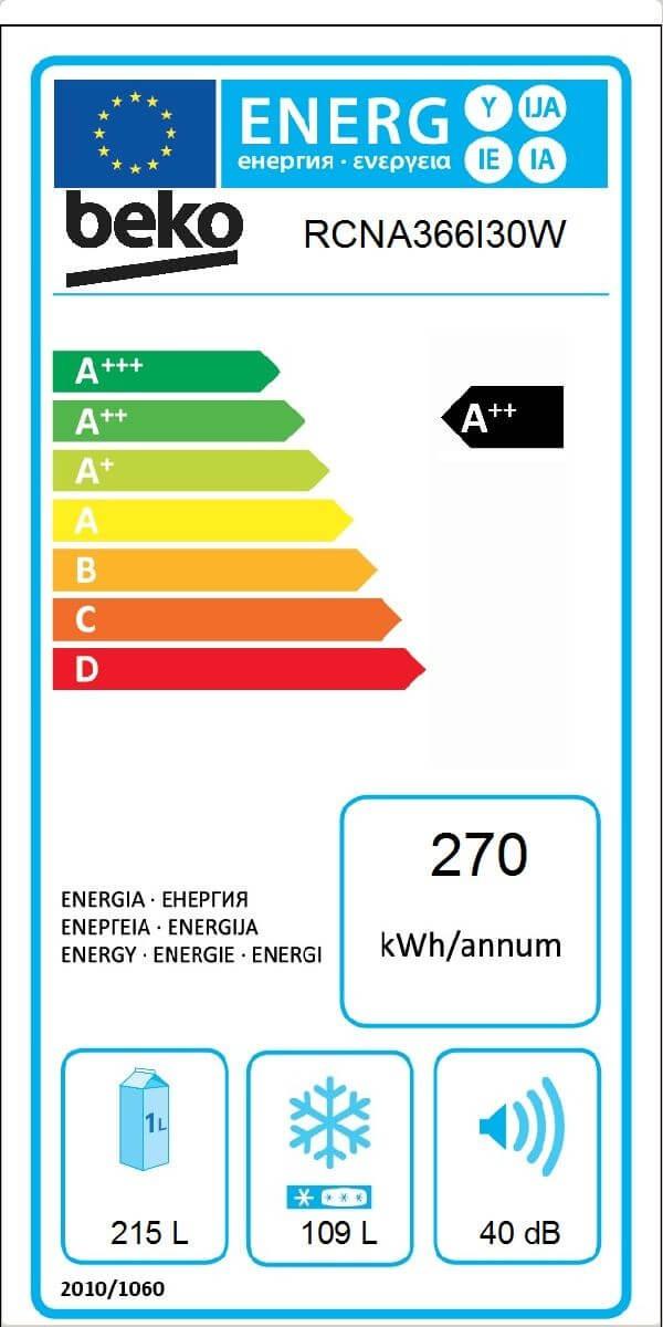 Etiqueta de Eficiencia Energética - RCNA366I30W