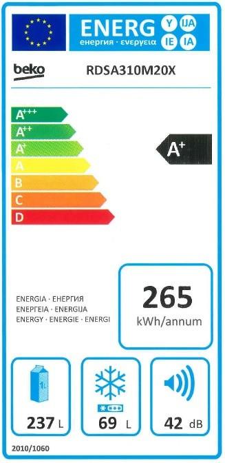 Etiqueta de Eficiencia Energética - RDSA310M20X