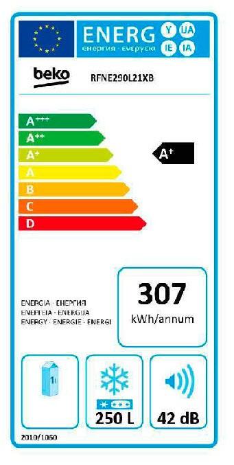 Etiqueta de Eficiencia Energética - RFNE290L21XB