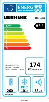 Etiqueta de Eficiencia Energética - CNEF4815
