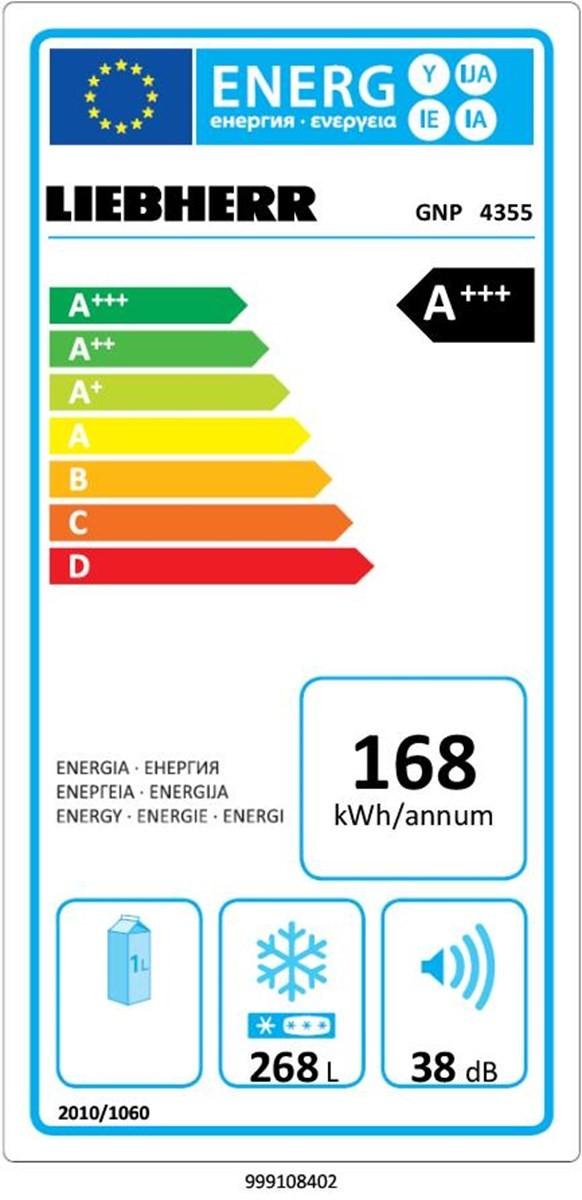Etiqueta de Eficiencia Energética - GNP4355