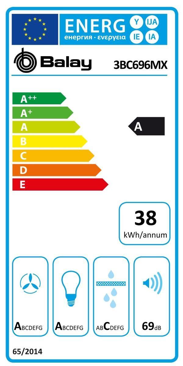 Etiqueta de Eficiencia Energética - 3BC696MX