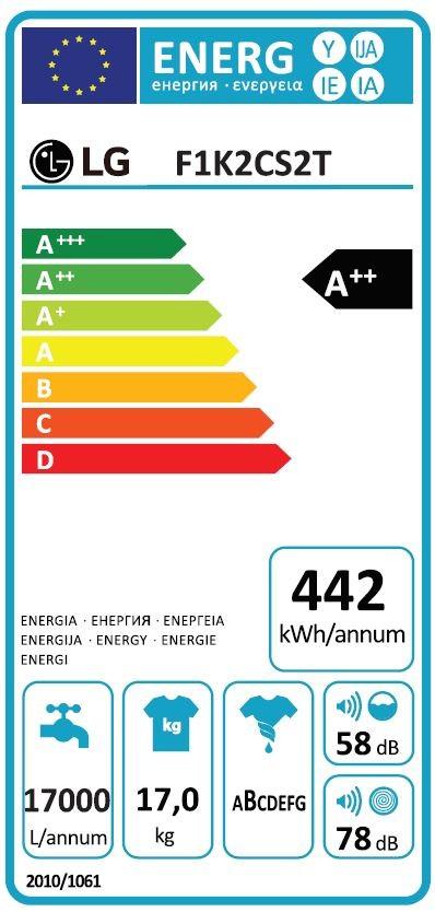 Etiqueta de Eficiencia Energética - F1K2CS2T