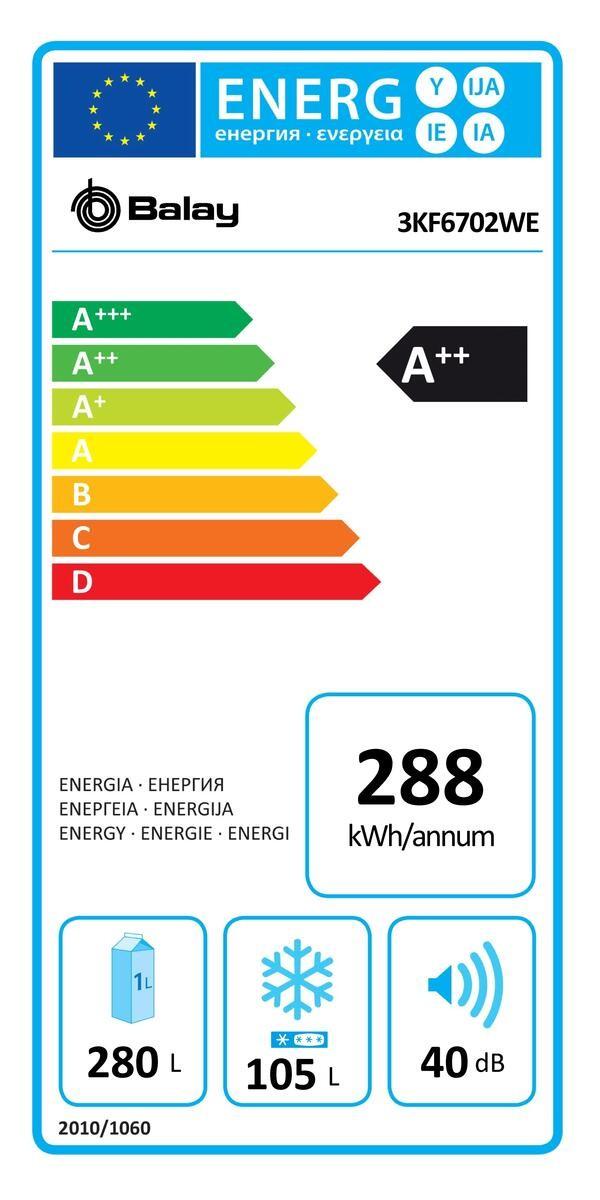 Etiqueta de Eficiencia Energética - 3KF6702WE