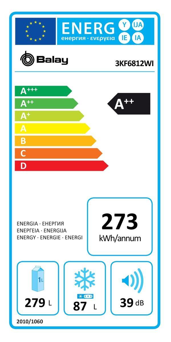 Etiqueta de Eficiencia Energética - 3KF6812WI