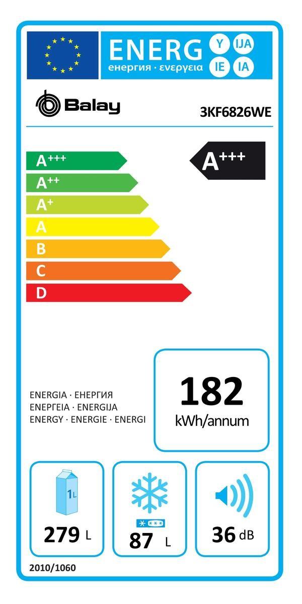 Etiqueta de Eficiencia Energética - 3KF6826WE
