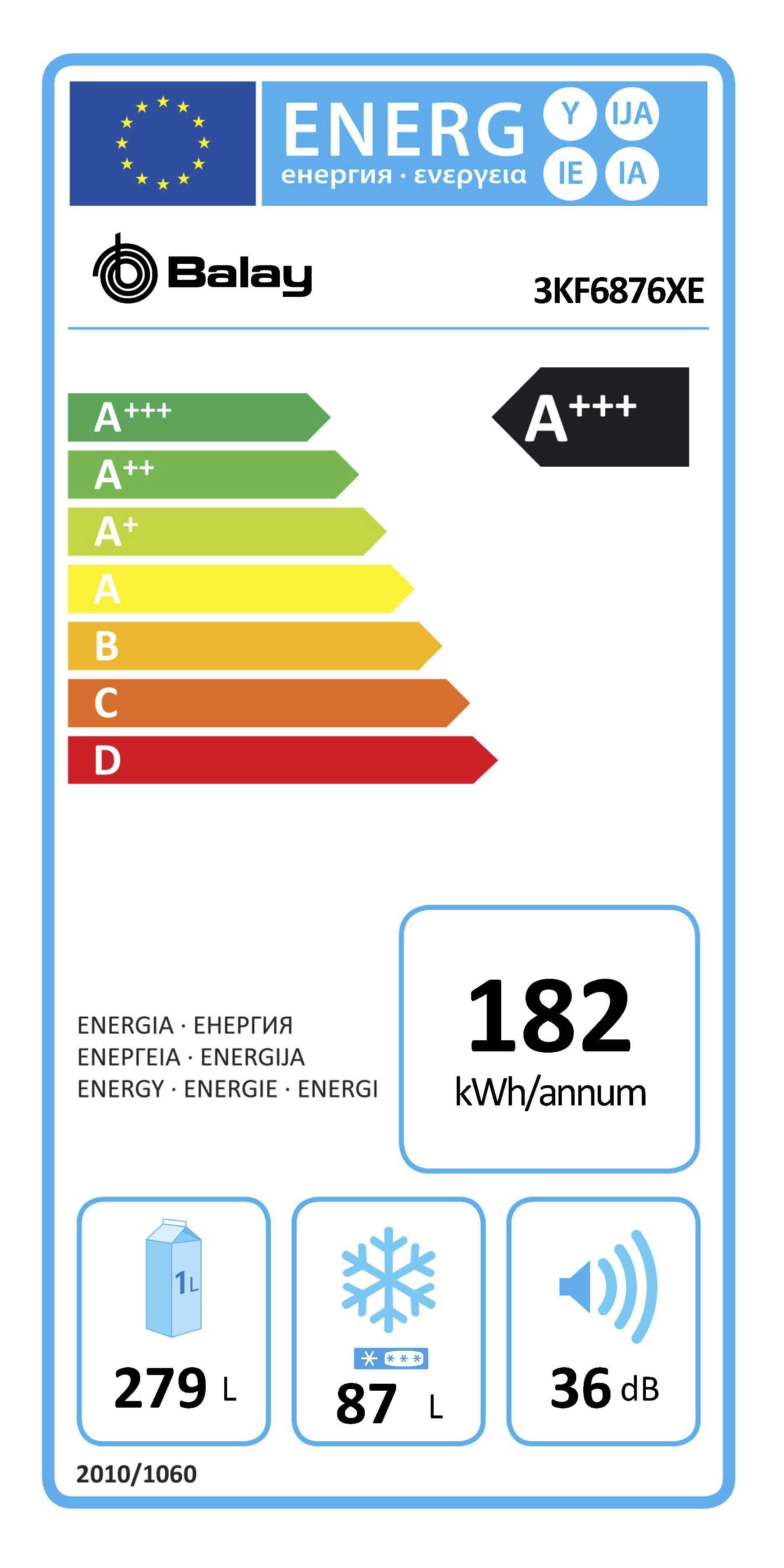 Etiqueta de Eficiencia Energética - 3KF6876XE