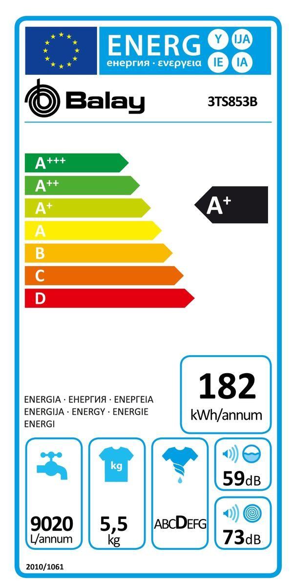 Etiqueta de Eficiencia Energética - 3TS853B