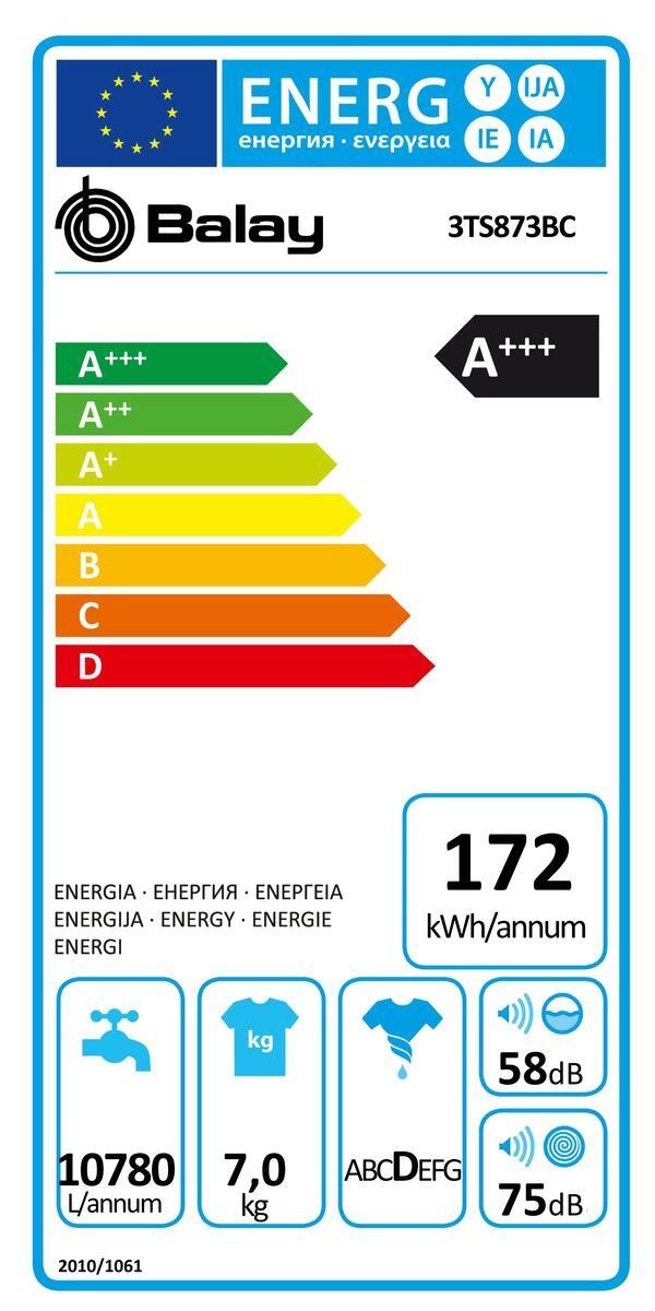 Etiqueta de Eficiencia Energética - 3TS873BC