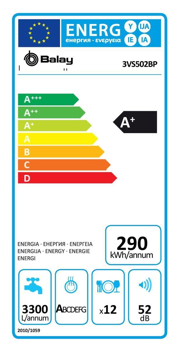 Etiqueta de Eficiencia Energética - 3VS502BP