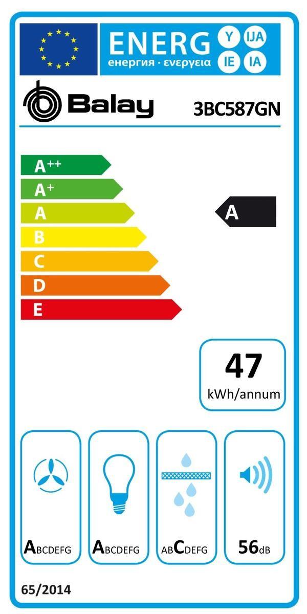Etiqueta de Eficiencia Energética - 3BC587GN