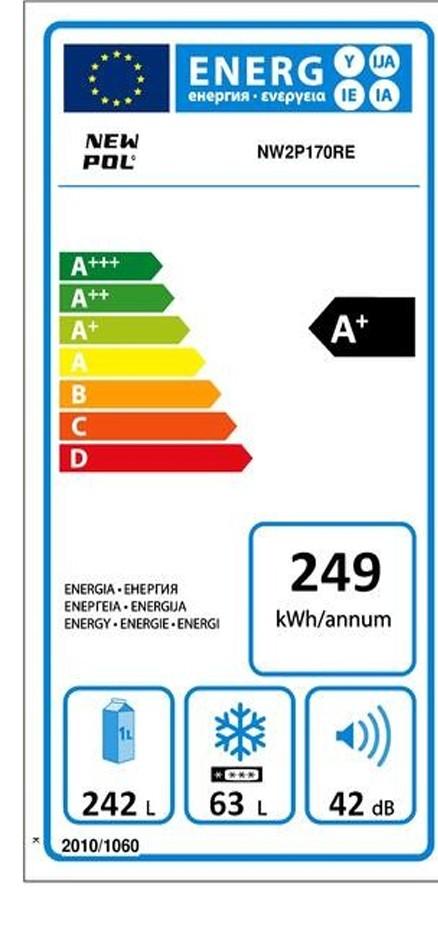 Etiqueta de Eficiencia Energética - NW2P170RE