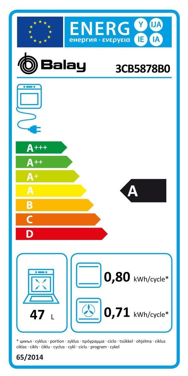 Etiqueta de Eficiencia Energética - 3CB5878B0